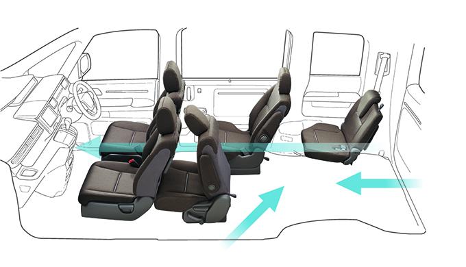 5代目RP型ホンダ ステップワゴンのシートアレンジをご紹介!最大の魅力は3列目シートの床下収納だ! シートアレンジ アクセスモード